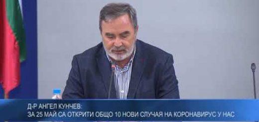 Д-р Ангел Кунчев: За 25 май са открити общо 10 нови случая на коронавирус у нас