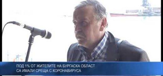 Под 1% от жителите на Бургаска оббласт са имали среща с коронавируса
