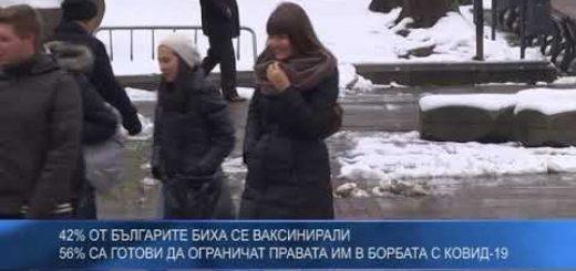 42% от българите биха се ваксинирали, 56% са готови да ограничат правата им в борбата с КОВИД-19